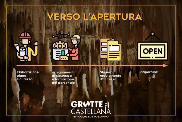 Grotte di Castellana, si va verso l'apertura
