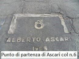 Torino 1935-1955. Il gran premio automobilistico del Valentino