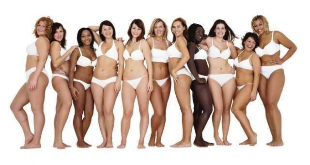 Body shaming e società