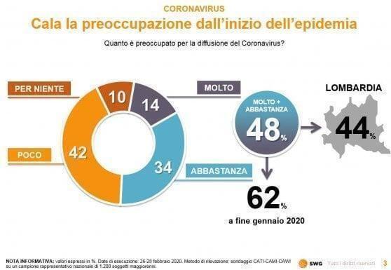 Coronavirus e futuro delle economie più fragili, tra cui l'Italia
