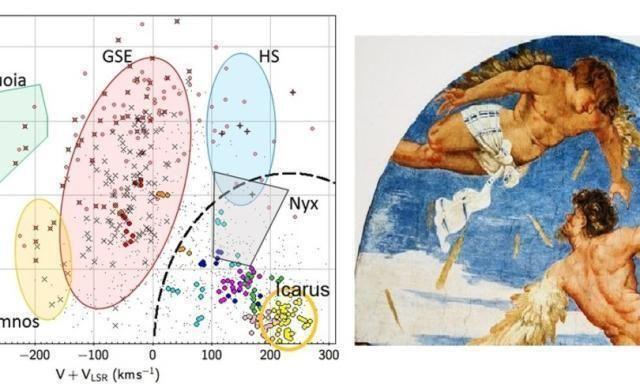 E' stato individuato un gruppo di stelle dell'antica galassia Icarus