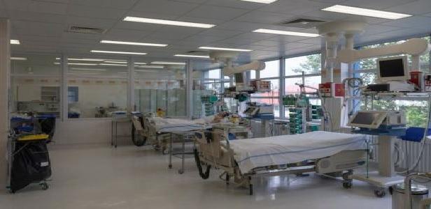 Covid – Andamento grafico pressione sul sistema sanitario