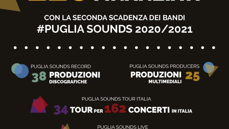 Puglia Sounds Plus la nuova linea di intervento per sostenere e rilanciare il comparto musicale